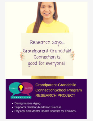 Research says...